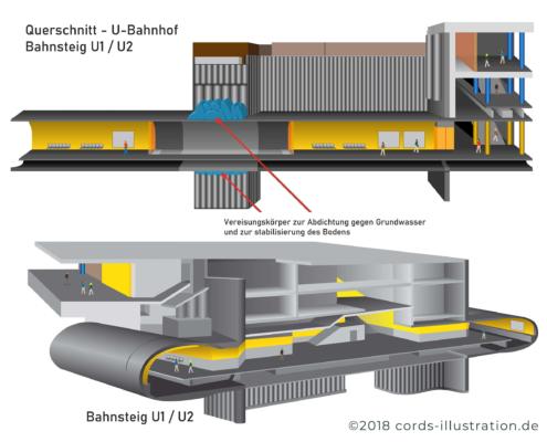 Infografik U-Bahnhof im Querschnitt