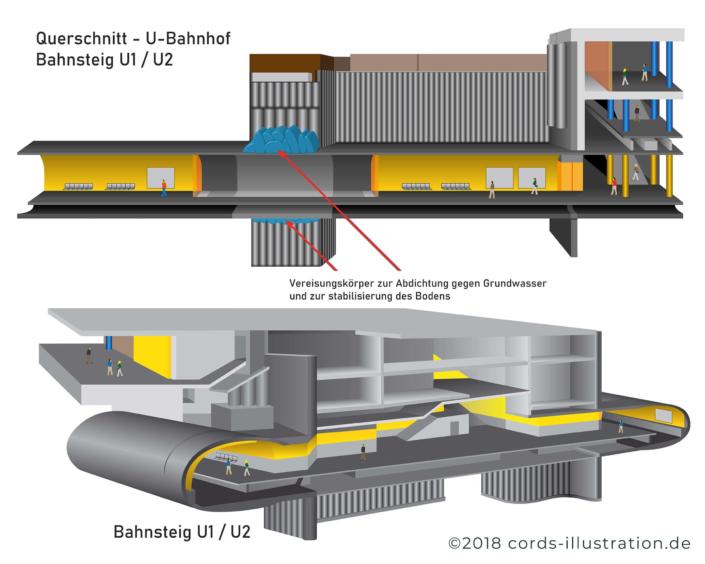Die Darstellung eines U-Bahnhofs im Querschnitt als Infografik